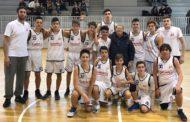 Giovanili Maschili 2016-17: Il punto sui gruppi U16 Elite ed U15R del Latina Basket