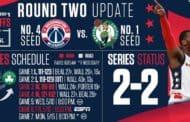 NBA Playoffs 2017: Scott Brooks dà scacco ai Celtics in tre mosse, Washington pareggia la serie!