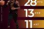 NBA 2017-18 nella notte del 13 Marzo LeBron 14a tripla-doppia stagionale e vittoria