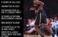 NBA 2017-18: Andre Ingram, la più lunga favola a lieto fine del basket moderno