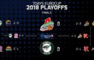 7Days Eurocup 2017-18: la preview della Finale tra Kuban e Darussafaka