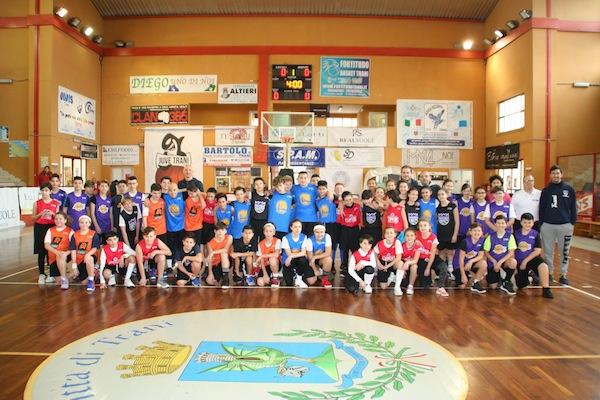 Giovanili maschili e femminili 2018 : Jr NBA Fip League, il 17 maggio al PalaBalestrazzi le Finali di Bari